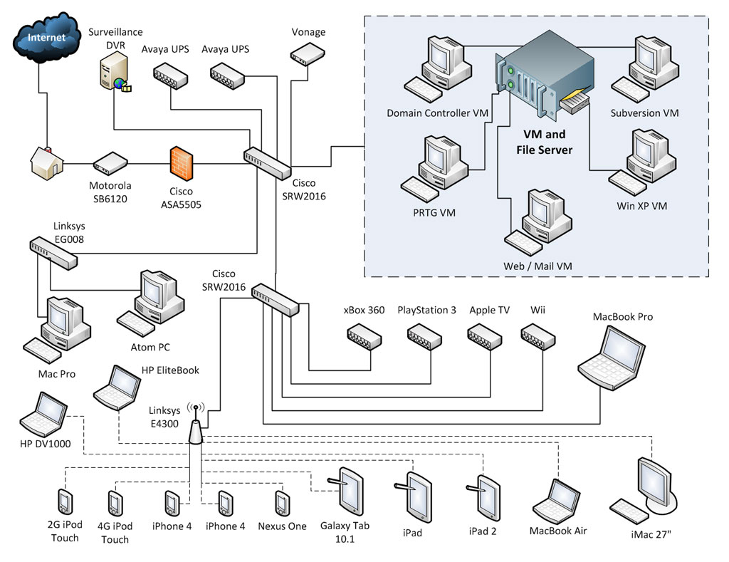 T568a T568b Rj45 Cat5e Cat6 Ethernet Cable Wiring Diagram