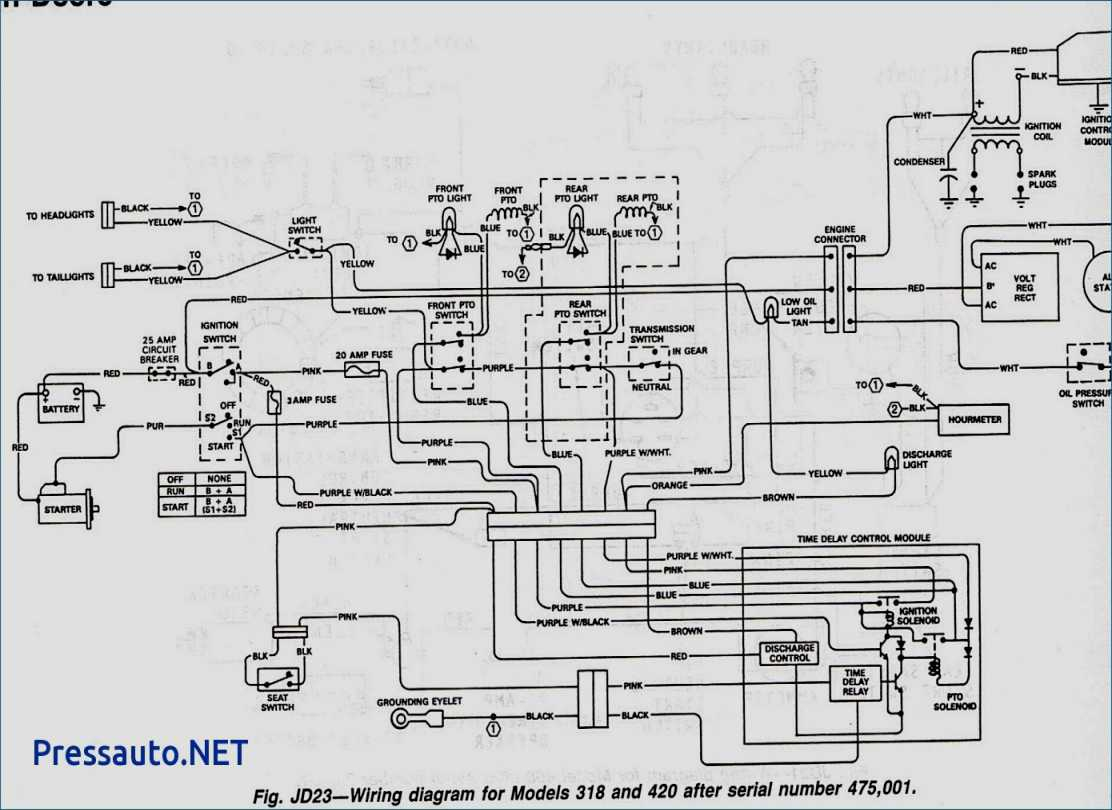 Ford F550 Pto Wiring Diagram List Of F250