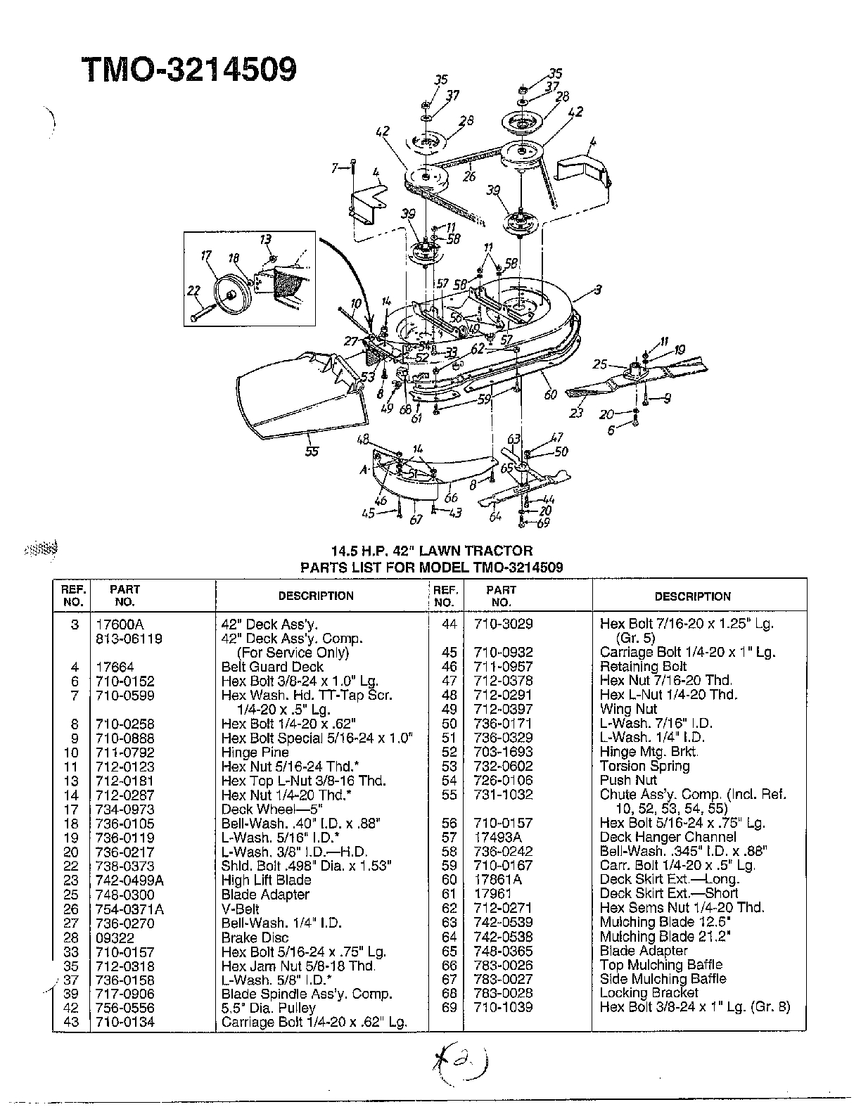 Mtd Riding Lawn Mower Wiring Diagram