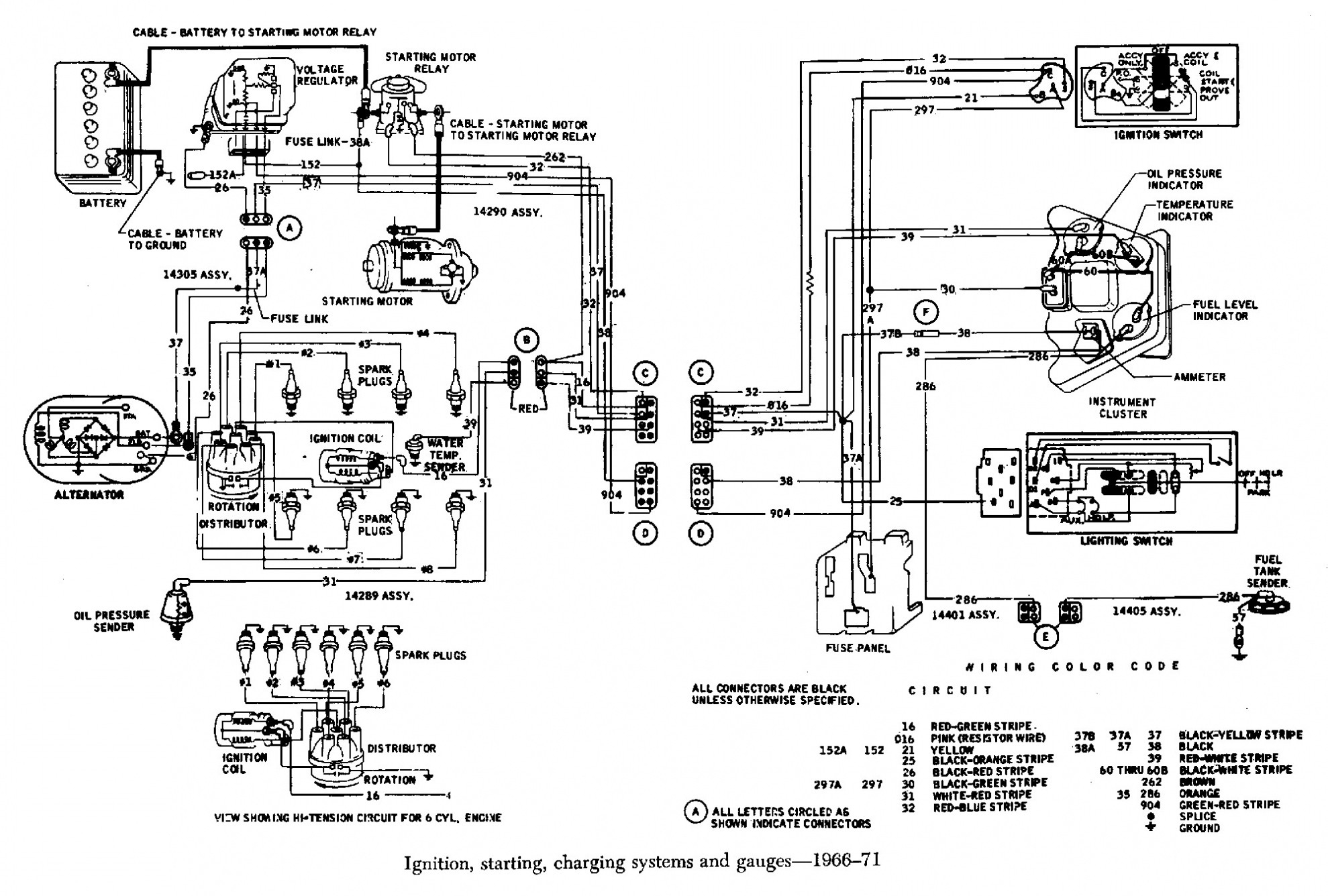 50 Amp Twist Lock Plug Wiring Diagram