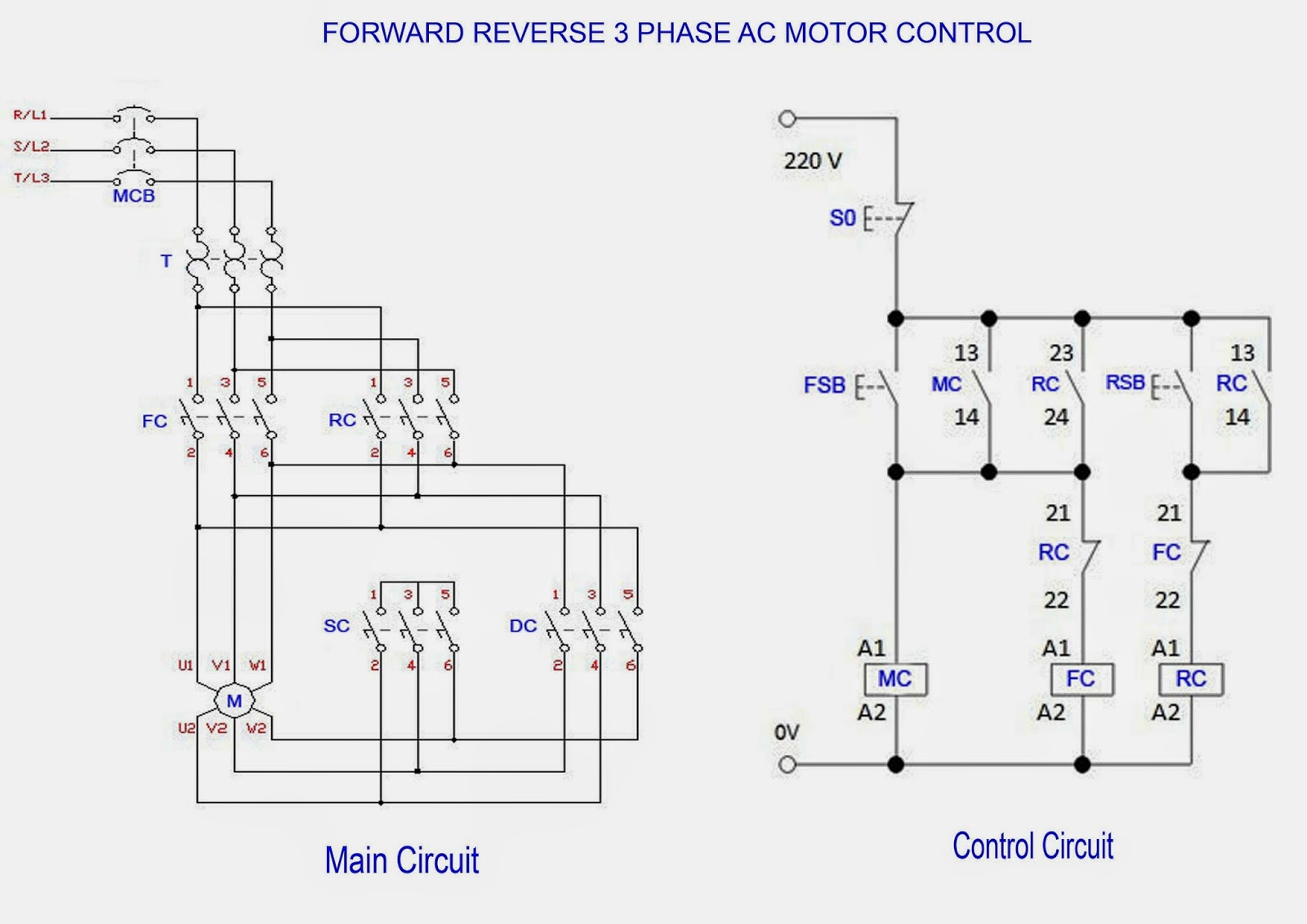 Three Phase Motor Wiring Diagram
