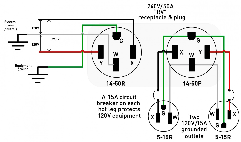 30 Amp Plug Wiring Diagram