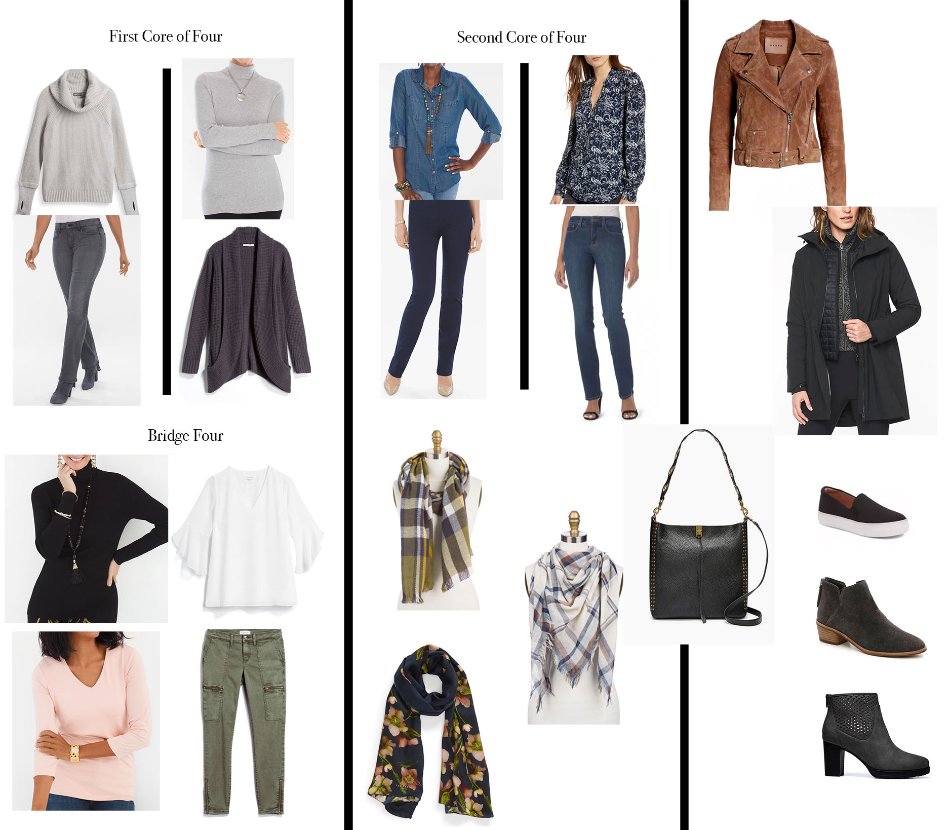 ebbef90885d Travel capsule wardrobe planned around core neutrals of grey and blue.  Clothes come from Chico s
