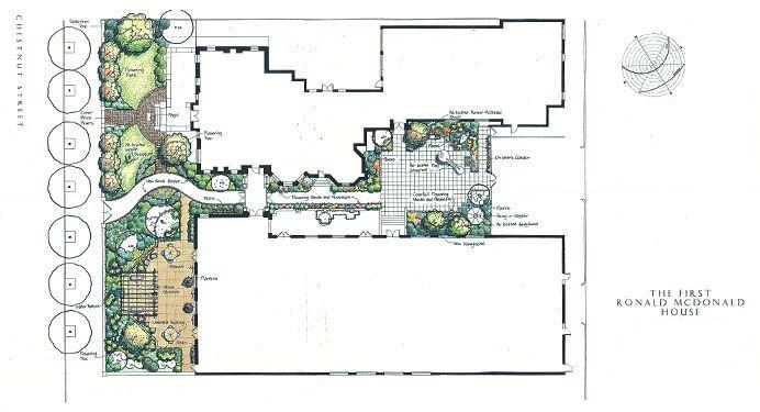 Landscape Architects Main Line