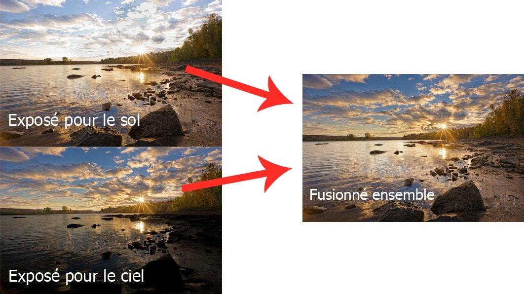 Fusionner deux photos dans Photoshop
