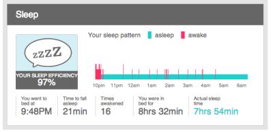 My Sleep Pattern