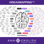 #IDEASMAPPING SERVICE