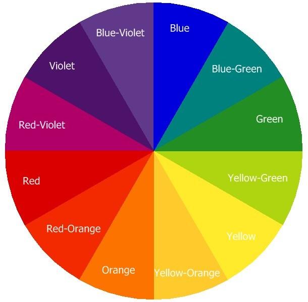 Creating Colour Harmony 6 Classic Colour Schemes Colour Sense