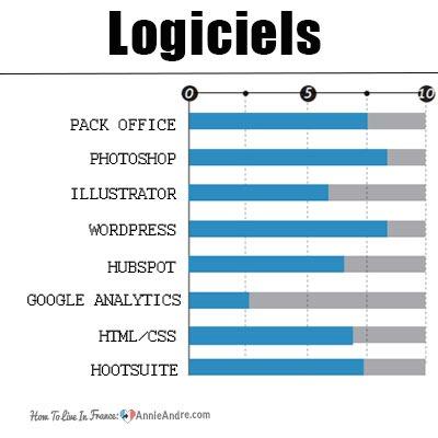 LOGICIEL-RATINGS