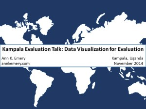 Kampala Evaluation Talk