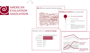 Overhauling Your Organization's Data Visualizations? Three Edits Guaranteed to Give You the Biggest Bang for Your Buck