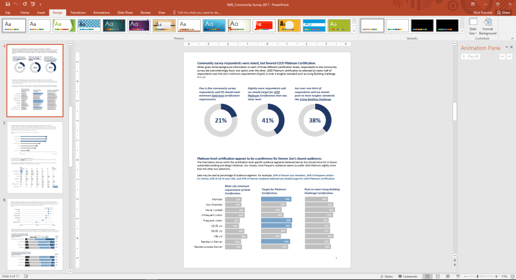 A page from Nick Visscher's Sustainability Management System Community Survey report