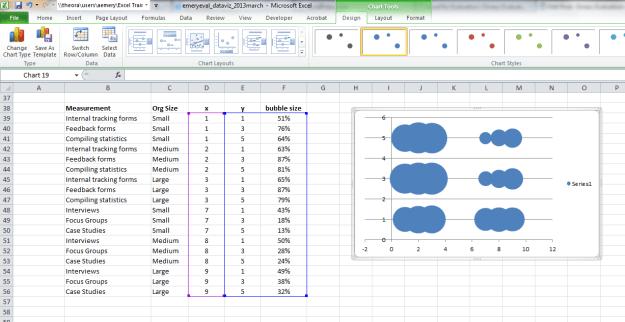 dataviz_challenge_chart_1