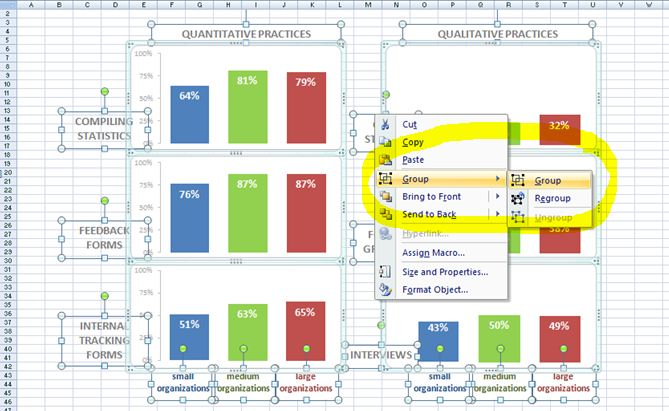 Grouping the items together makes inserting your small multiples bar chart into Word or PowerPoint a breeze.