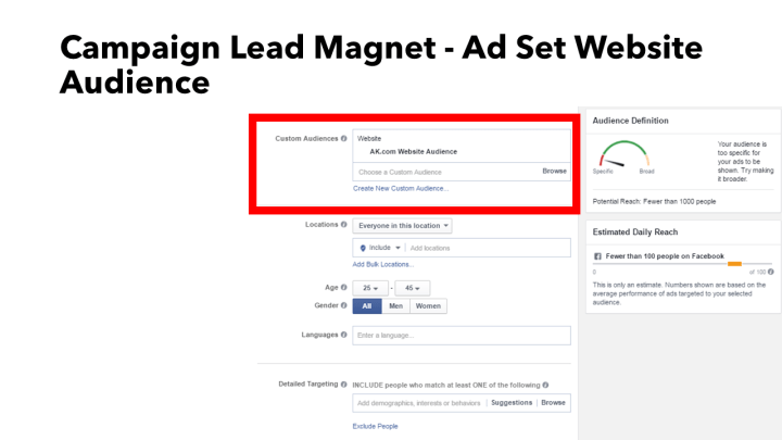How I saw my own Facebook ad [Part 2] PLUS my takeaways