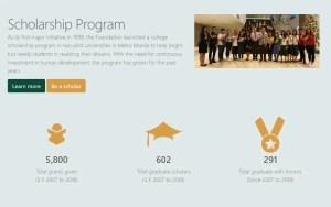 Megaworld Scholarship