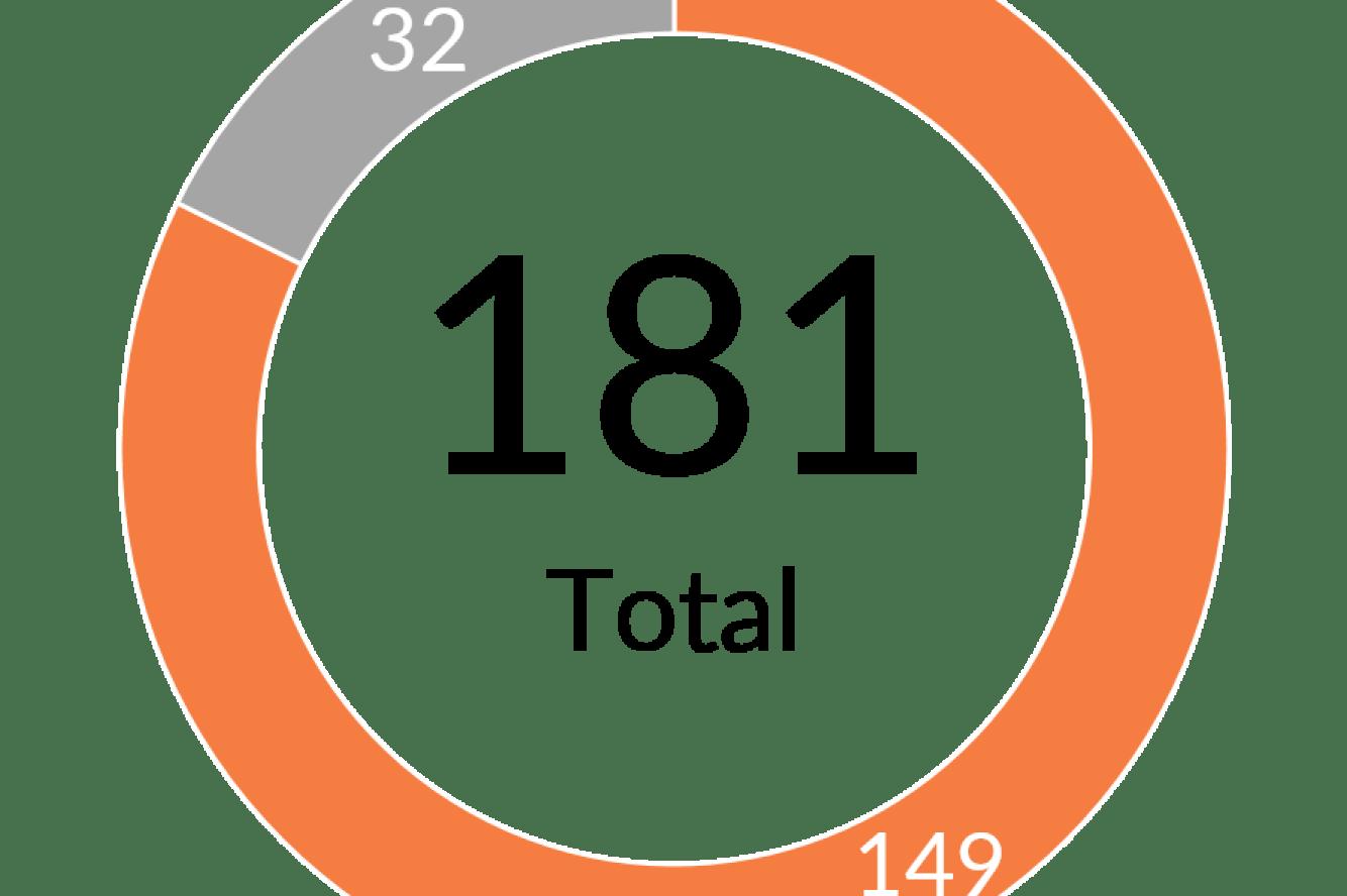 916mahtomediFY17