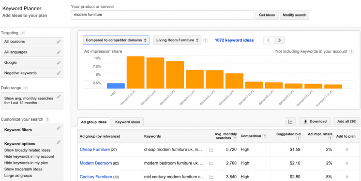 Keyword Research Quick & Dirty & On the Fly