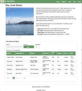 Bay Area Barks screenshot