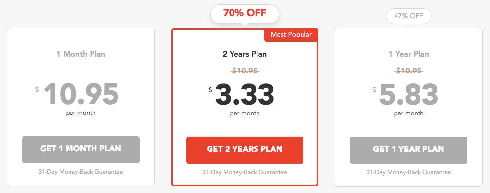PureVPN Price Tag