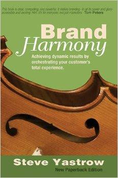 brand-harmony
