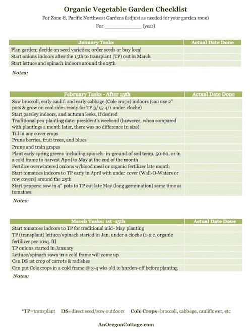 Year Around Organic Garden Checklist pg1