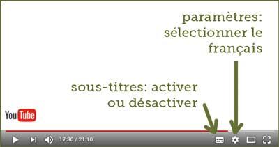 Sous-titres video aide TCA enfant adolescent