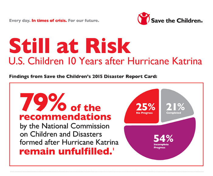 1_disaster_prep_infographic_6_10_01