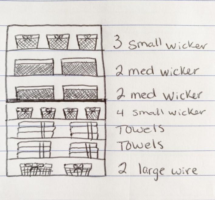 Bathroom organization plan