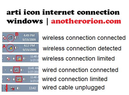 arti simbol internet connection anotherorion