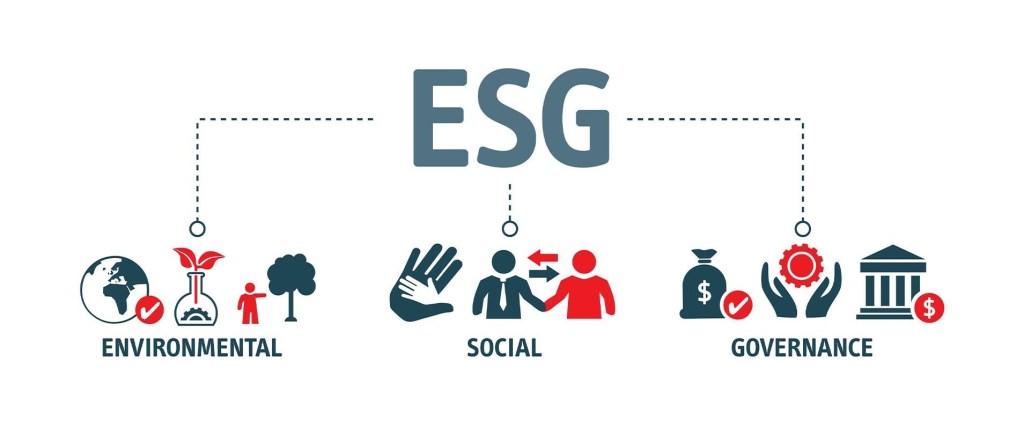 I criteri ESG: environmental, social e governance