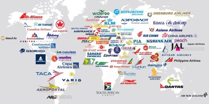 Major Airlines of the World (World General Knowledge) - Answering Exams