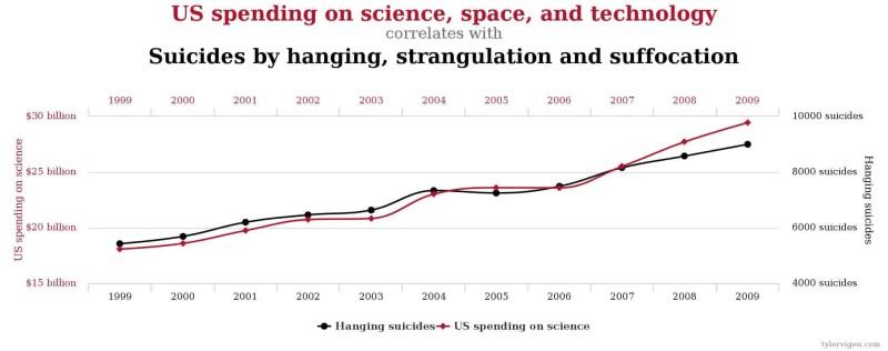 landing on space vs hanging