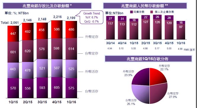 %e5%ad%98%e6%ac%be%e9%a4%98%e9%a1%8d