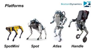 Boston Dynamics Youtube Kanalı