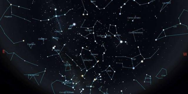gökyüzü takım yıldızlar burçlar zodyak takvimi yıldız güneş sistemi gezegenler_11