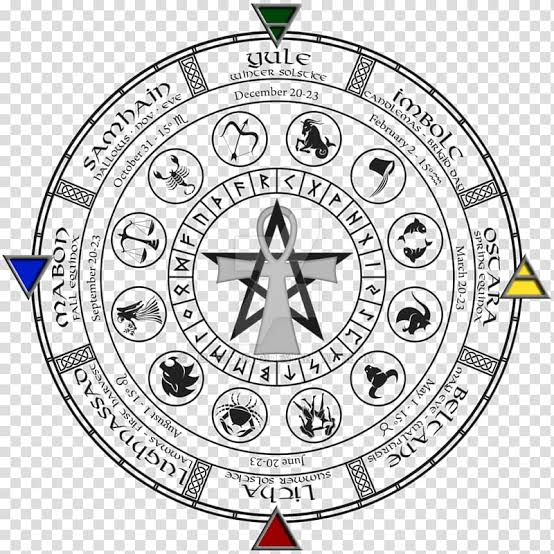 zokdak burçlar yıldız haritası simgeleri sembolleri 12 takım yıldız_3