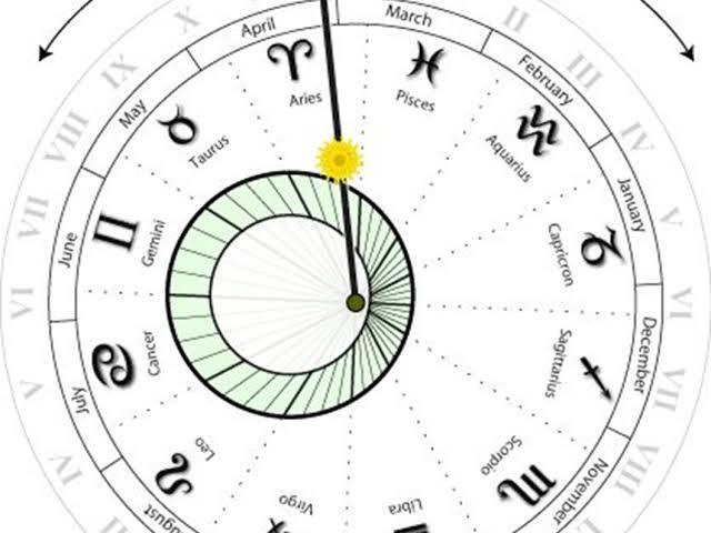zokdak burçlar yıldız haritası simgeleri sembolleri 12 takım yıldız_6