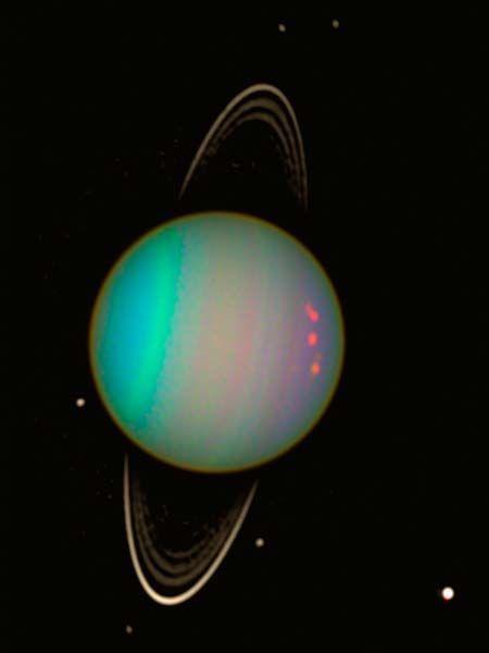 Planets' Rotation and Revolution (4/6)