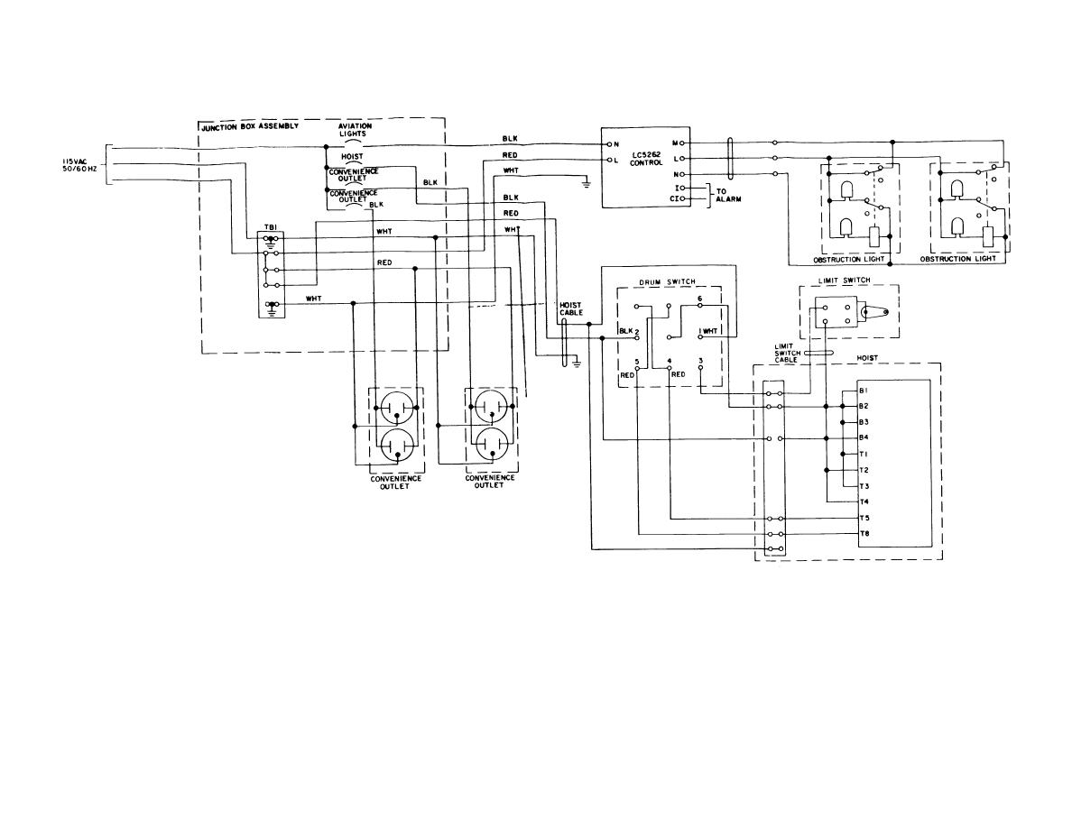 Fo 1 Antenna Tower Electrical Circuit Schematic Wiring