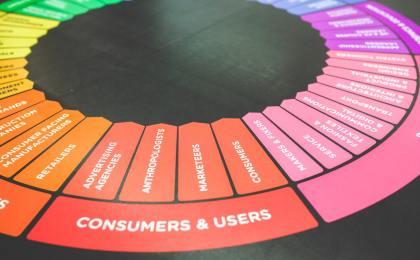 coloured marketing niche wheel