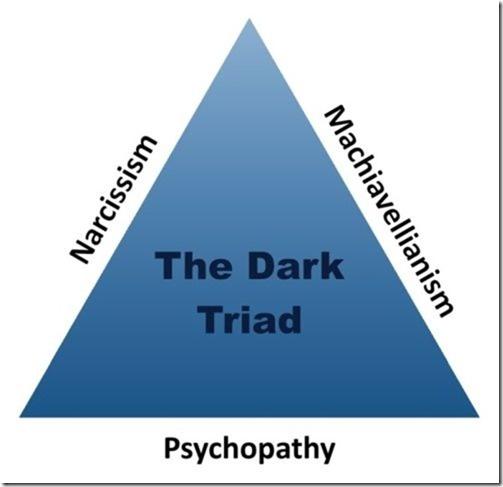 800px-The_Dark_Triad
