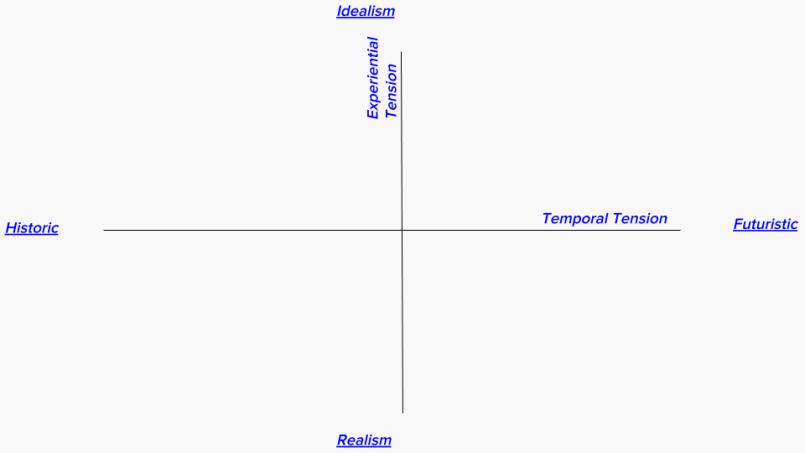 Navigating Tension