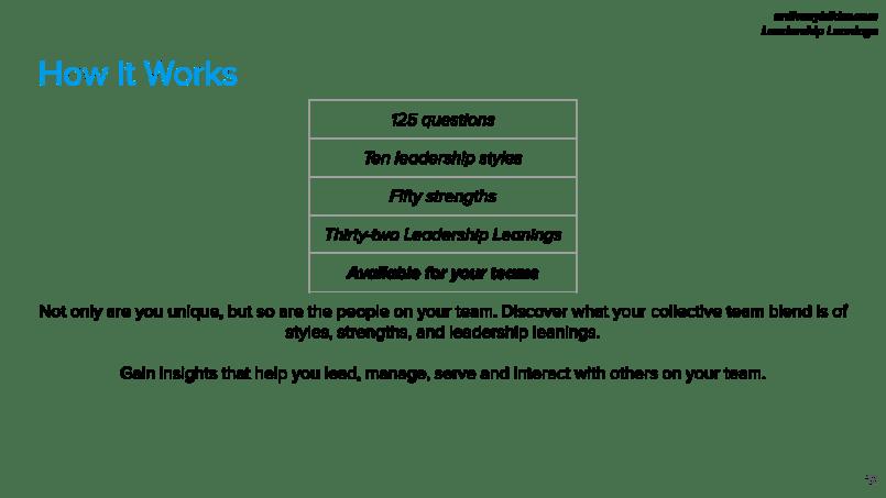 leadership leanings