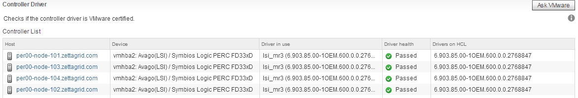 VSAN 6 2 + DELL PERC: Important Certified Driver Updates
