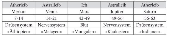rassen-planeten-ga121