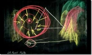 Rudolf Steiner. Wandtafelzeichnung, 20. April 1923