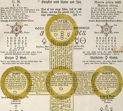 Christus als Regent der okkulten Sonne – 1907