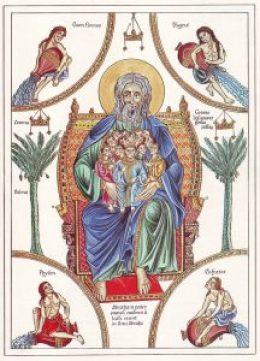 Abraham als Vater der Völker oder der zwölf Stämme oder der Gläubigen.
