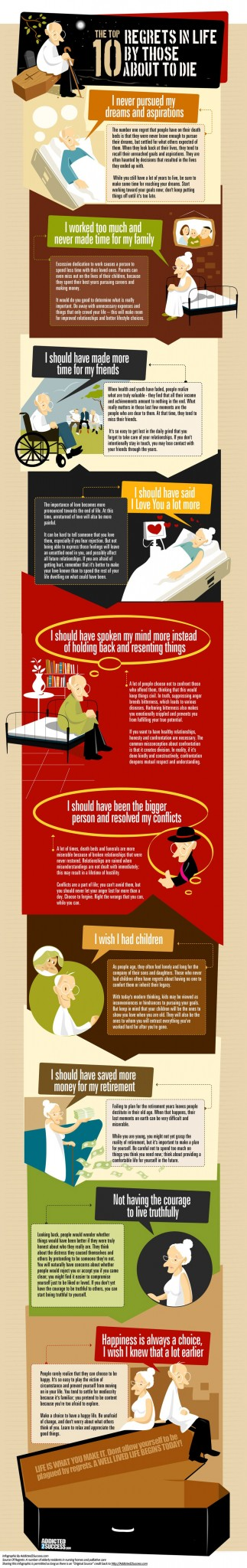 (Infographic)+The+Top+10+Regrets+In+Life+By+Those+About+To+Die-Addicted2Success